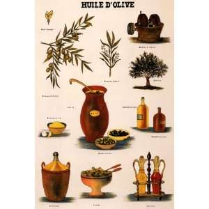 HUILE D OLIVE OIL FRENCH PARIS VINTAGE POSTER REPRO