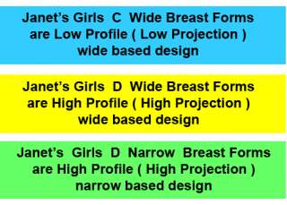 breast forms video 1 selection part 1 this video shows