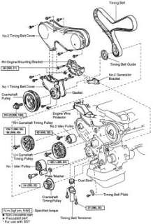 Repair Guides  Engine Mechanical Components  Timing Belt