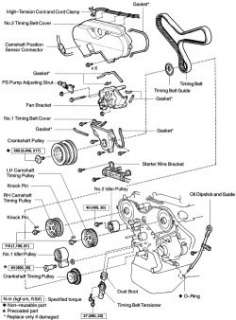 Repair Guides  Engine Mechanical Components  Timing Belt, Cover